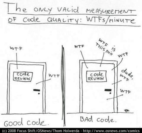 """Un'immagine tratta dal libro: """"Code clean"""""""